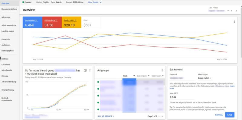 google-ads-overview-page-800x398 Now you can make edits to keywords, ads, campaigns, bids right from the Google Ads Overview page