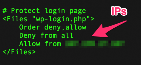 Wordpress Htaccess Limit By IP