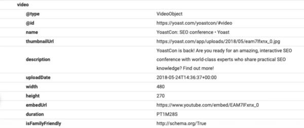 Yoast_structured_data_video_validated