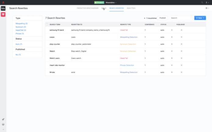 Fusion 5-Predictive Merchandiser-Search Rewrites