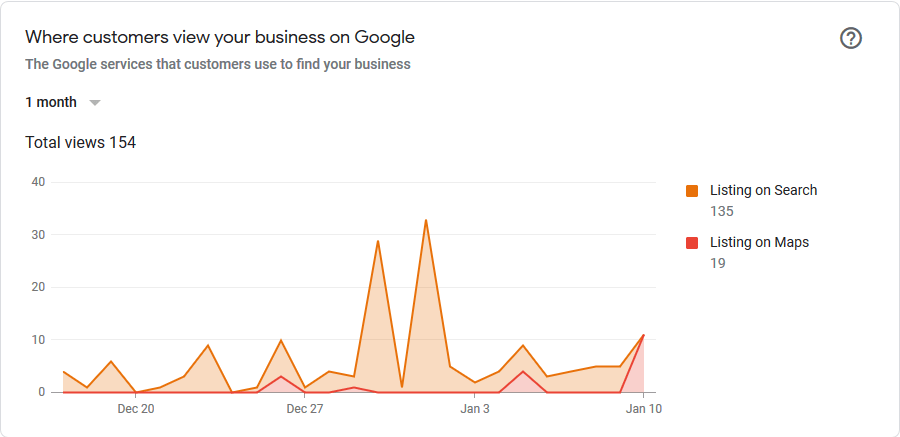 where customer view your business in google GMB