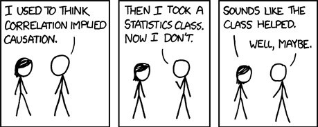 social media and SEO, correlation not causation
