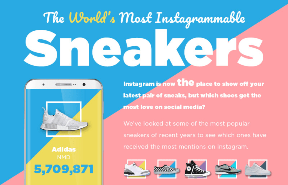Forward2me's world's most Instagrammed sneakers campaign