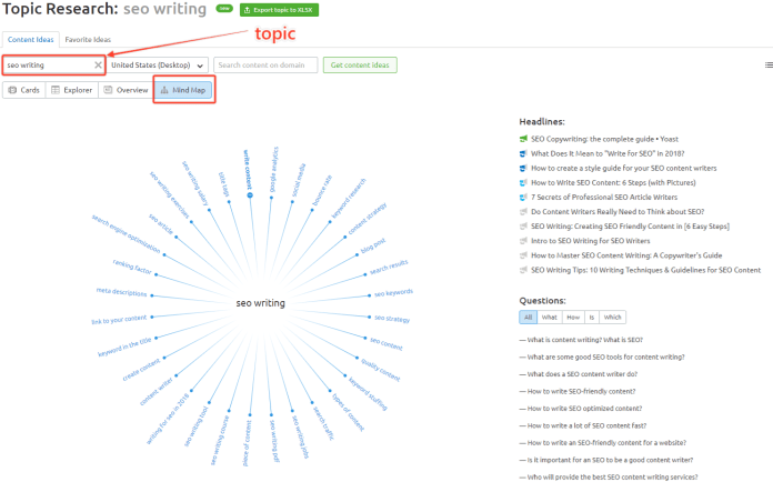 Example of finding potential topics using SEMRush's topic research tool