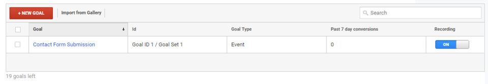 Example of creating new goals in Google Analytics