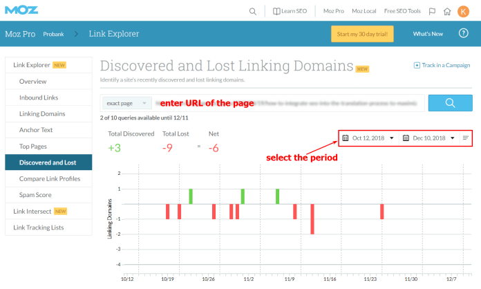 Screenshot of discovered and lost linking domains in Moz