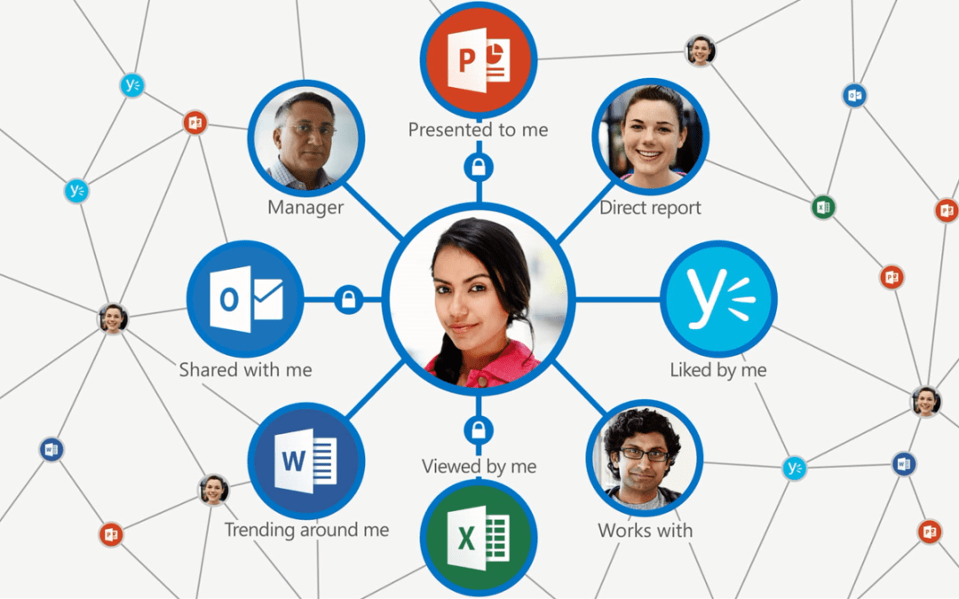 Office Graph and Delve news