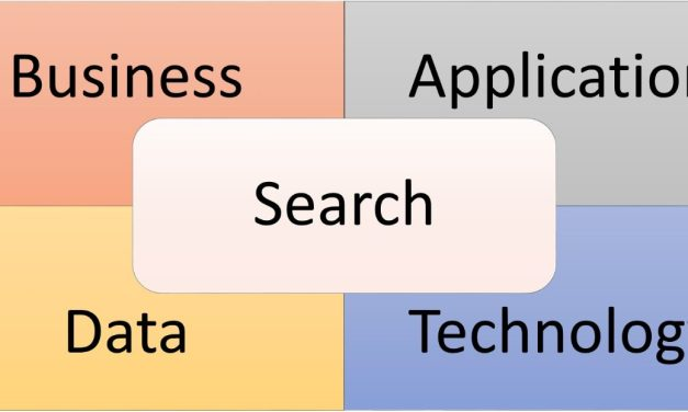 Four Dimensions of Enterprise Search Success