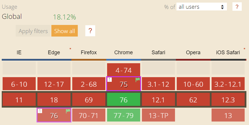 Native lazy load browser support