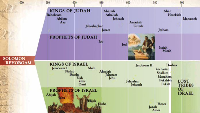 Victor Ludlow on Isaiah's Historical Background