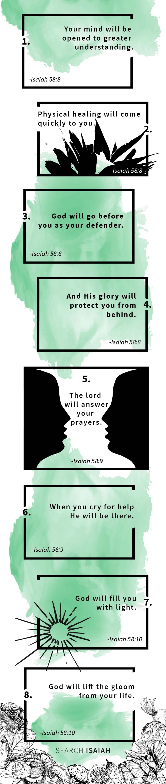 Search Isaiah - 8 Promises Made for True Fasting in The Book of Isaiah