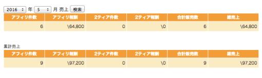 オートコンテンツビルダー神龍(ACB)