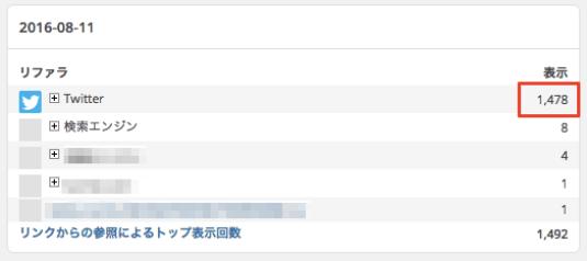 柴野雅史 フェニックス(全自動更新型ポータルサイトシステム)