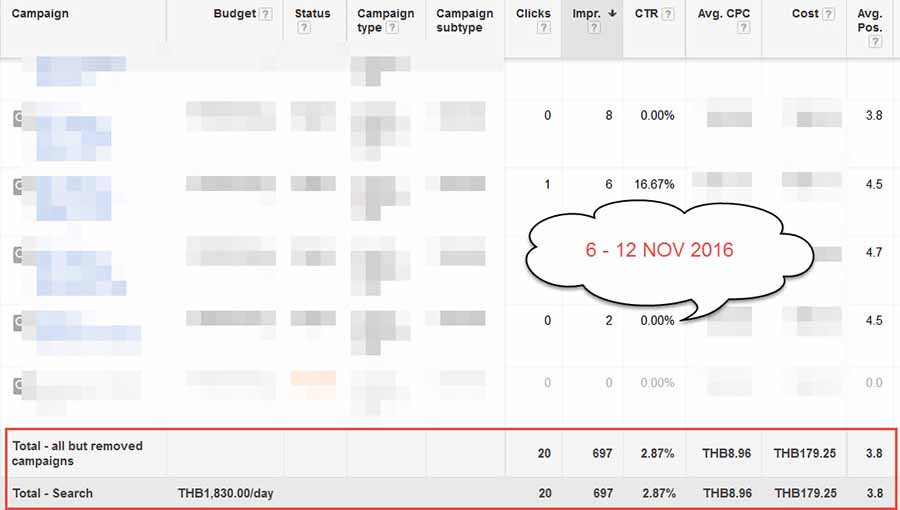 6-12nov2016 AdWords PPC