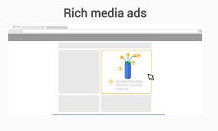 8-rich-media-ads-format