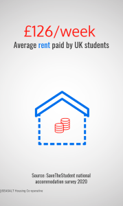 SEASALT £126 a week average student rent graphic 2 colour