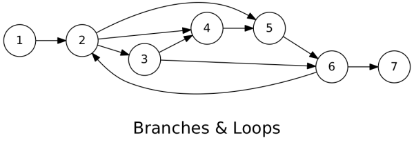 An Example Path
