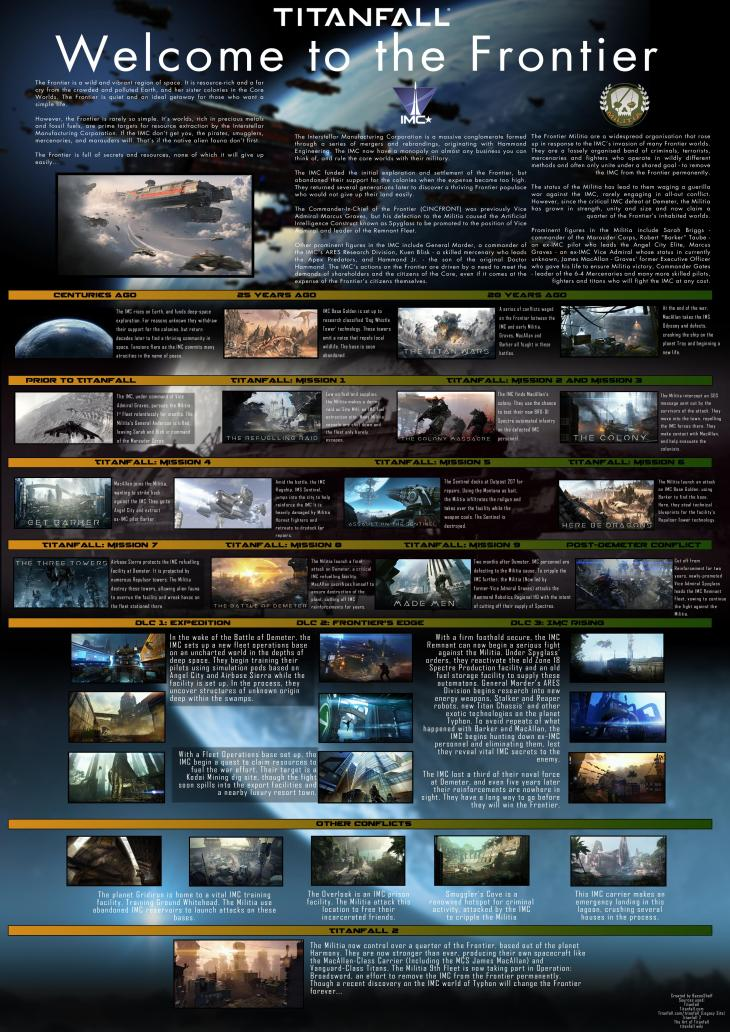 titanfall-story