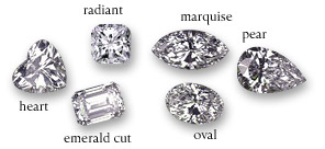 Example of Diamond Cutting Styles.