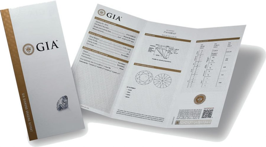Diamond Certification and Grading by the GIA