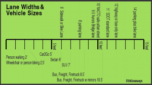 Lane Widths and vehicle sizes