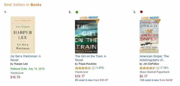 No 1, 2 & 3 Top Books on Amazon - February 2015