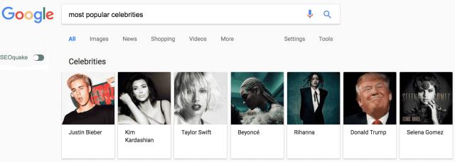 most popular celebrities carousel