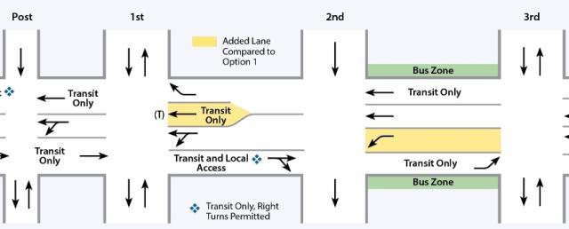 Option 2 Map