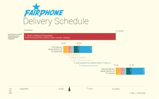 Delivery-Schedule_Web