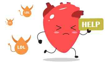 Heart chased by LDL PCSK9 inhibitors effective