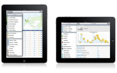 Analytics Pro for iPad/iPhone