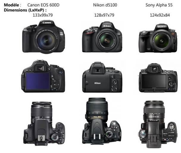 Choix Appareil photo reflex Canon600dD-Nikond5100-SonyA55