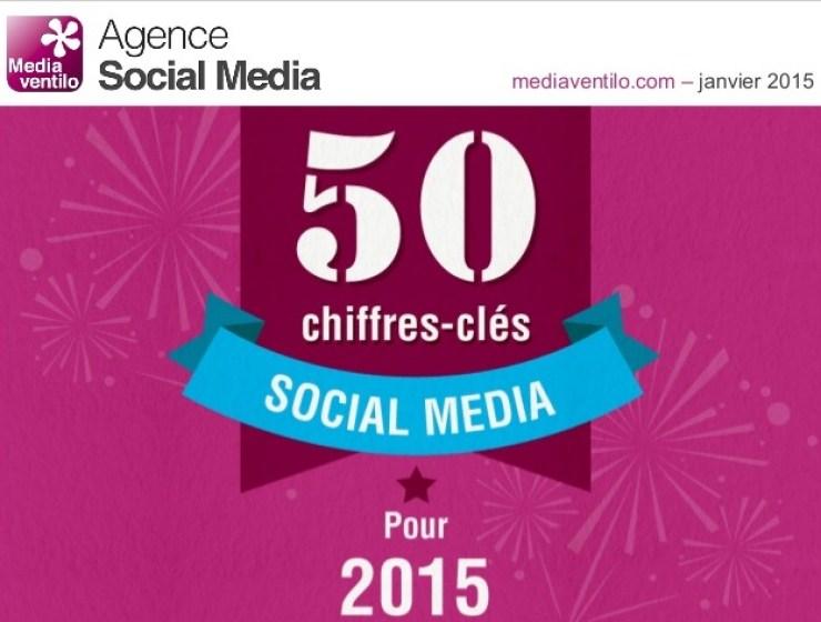 50-chiffres-cles-social-media-pour-2015