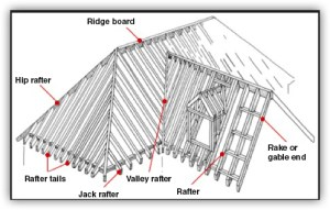 jack hanger Archives  Simpson StrongTie Structural