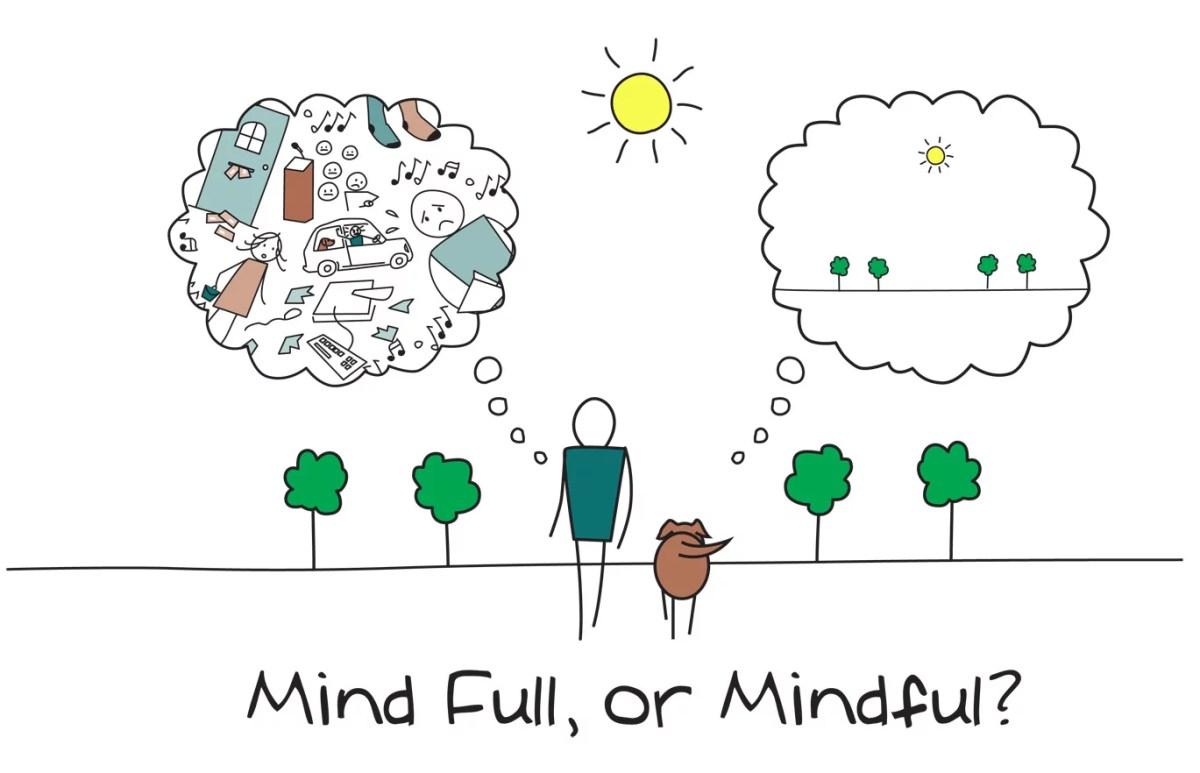 Méditation de pleine conscience et discours interne