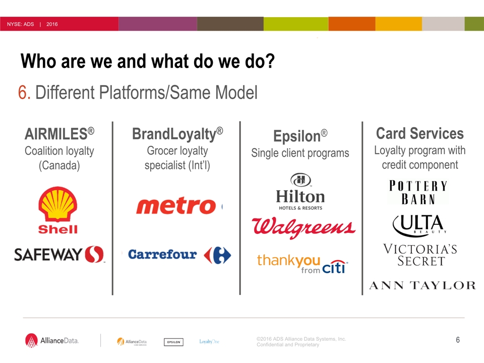 AIRMILES®Coalition Loyalty (Canada) 6. Different Platforms