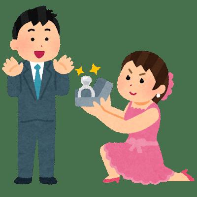 wedding_propose_woman.png