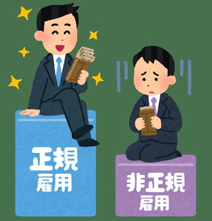 kakusa_seiki_hiseiki-2.png