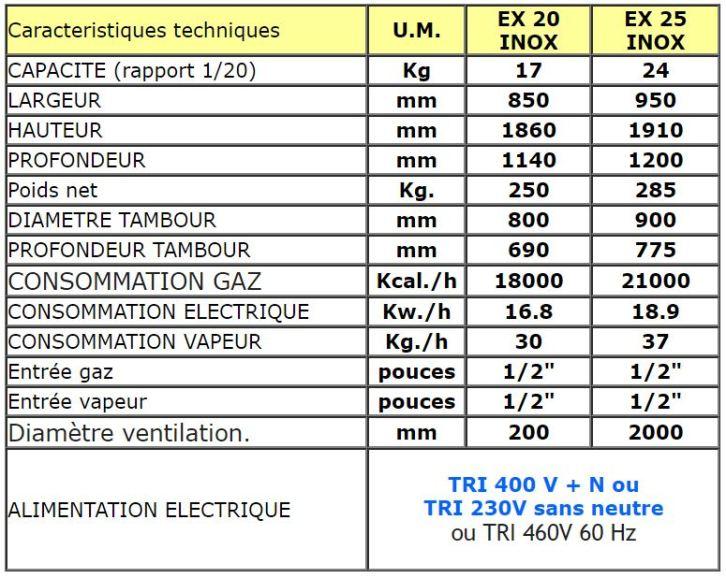 tableau-tech-seche-linge-17à24kg