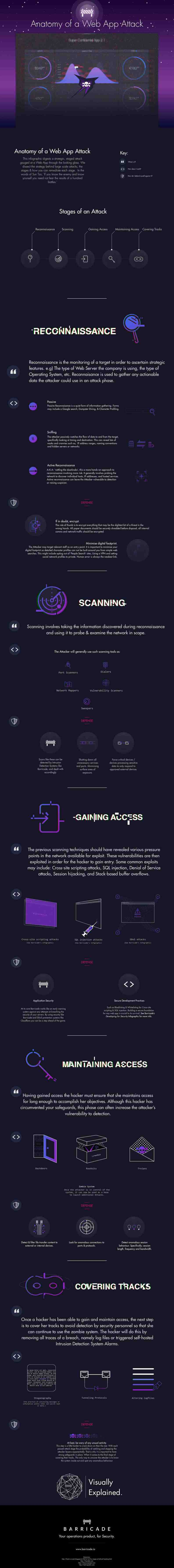 Web-App-Attack-Infographic-Compressed-