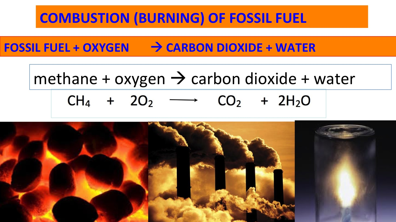 Fossil Ks3 Fossil Fuels