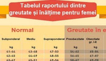 Termeni și condiții Lajumate.ro