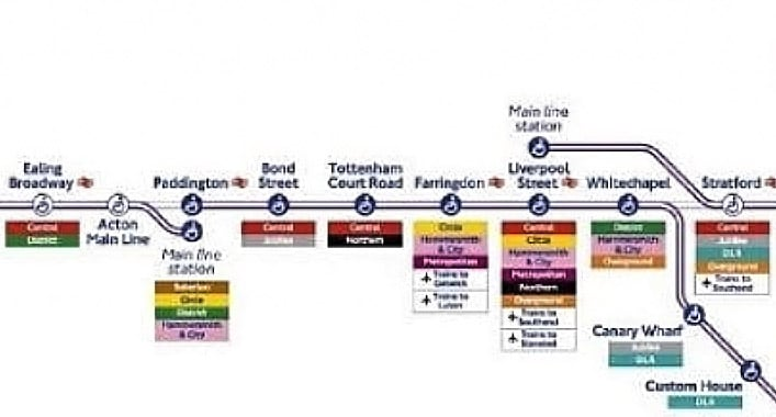 Crossrail Open Dates
