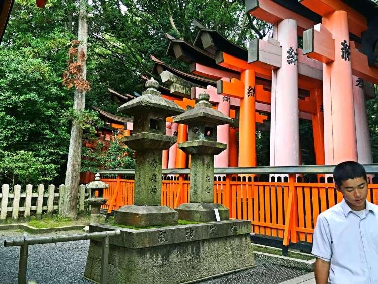 Coloured gates