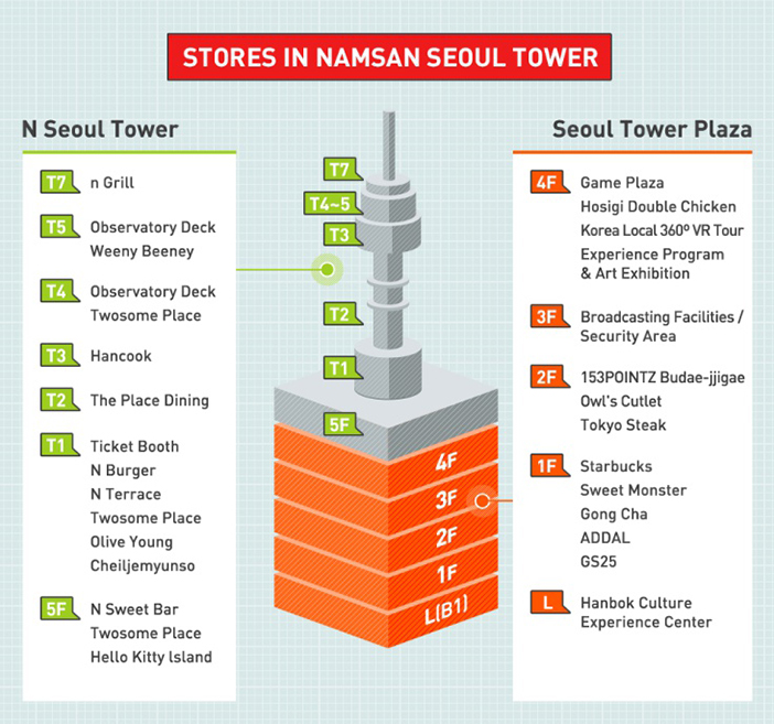 Namsan Tower stores map