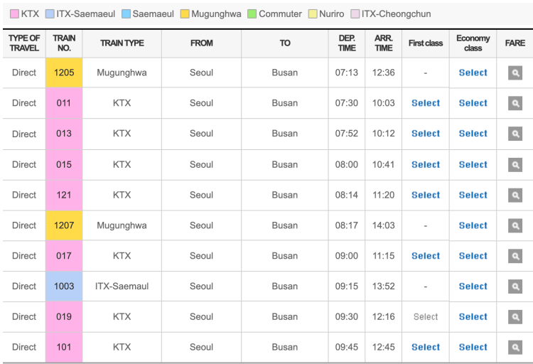 From Seoul to Busan train options and prices
