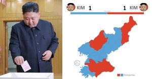 Résultats très serrés aux élections en Corée du Nord : Kim Jong Un recompte son bulletin