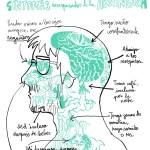 Autoayuda Ilustrada (16.b)