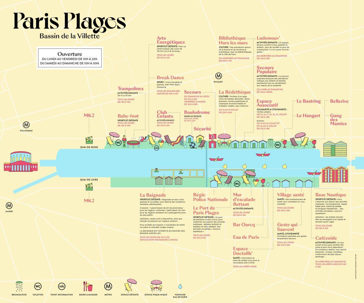 Paris Plage Villette