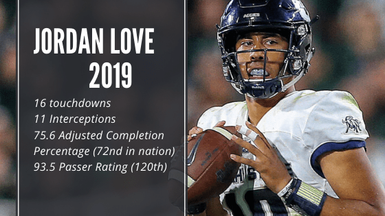 Jordan Love 2019 state graphic college football